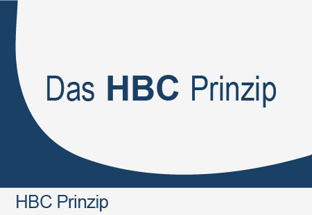 hendrik-backerra-consulting-coaching-berlin-change-kulturwandel-teamentwicklung-home-hbc-prinzip-01
